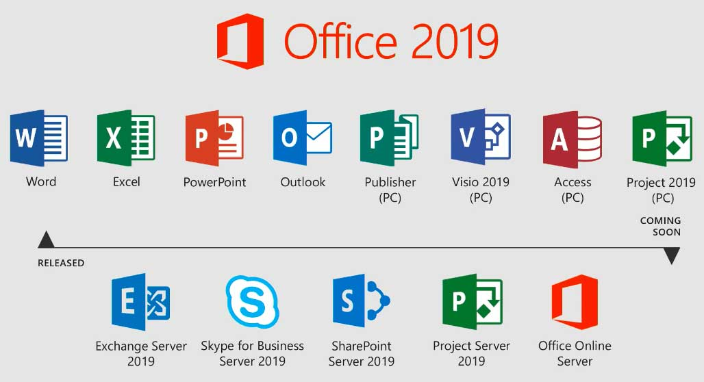 tong-quan-ve-microsoft-office-2019